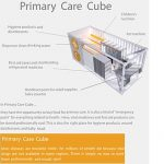 Primary Cube MABEWO AG